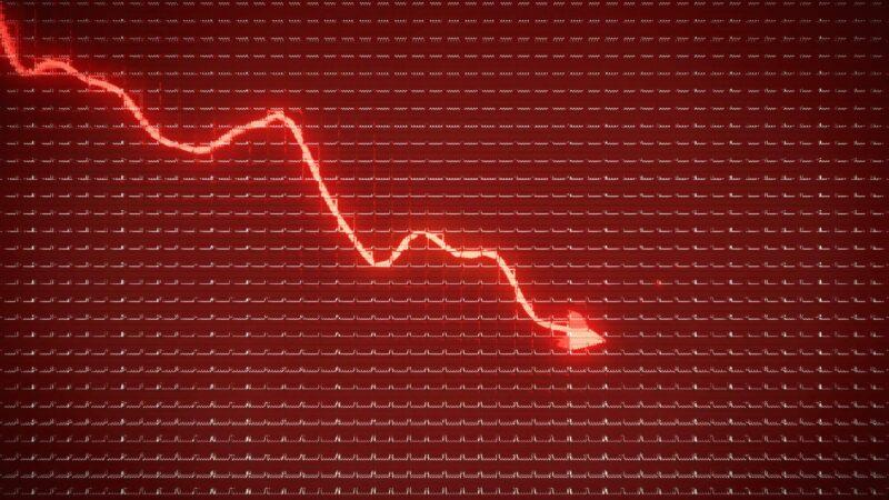 Bolsas mundiais caem com avanço da Covid-19; Europa atinge menor nível em 5 meses